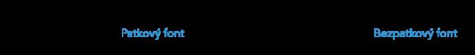 Patkové a bezpatkové fonty
