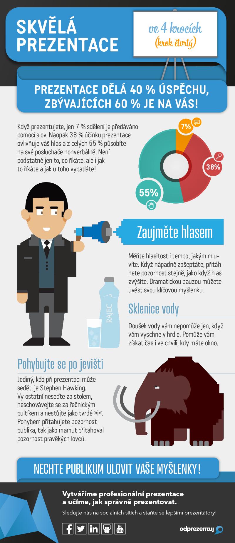 infografika-4dil_v.2d