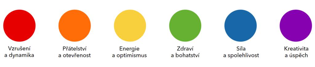 Barvy v různých kulturách nesou různé významy